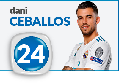 Plantilla Real Madrid 2017 2018