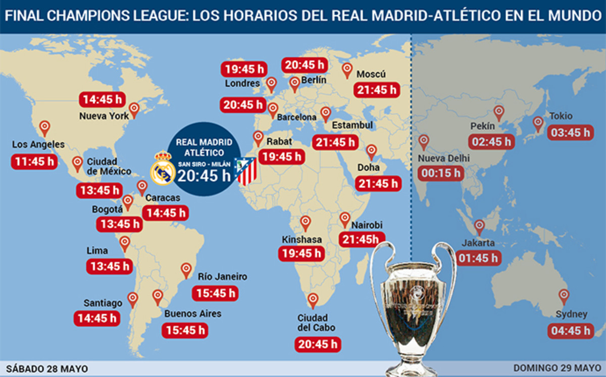 horarios-final-champions-league-real-madrid-atletico-1464089412275